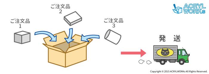 アクリル製品専門店【ACRYL WORKs】